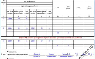 Унифицированная форма № Т-13 — бланк и образец