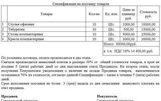 Договор поставки товара с предоплатой — бланк образец 2021