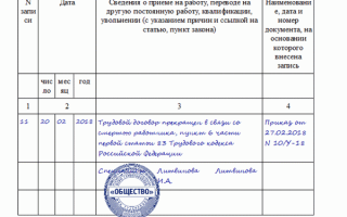 Увольнение в связи со смертью работника: пошаговая инструкция на 2021 год