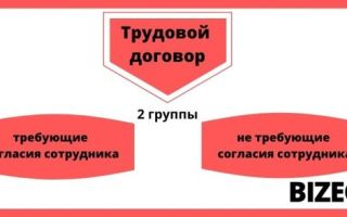 Трудовой договор с работником — бланк образец 2021