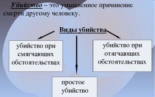 Сроки давности по статье 105 УК РФ