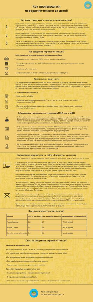 Добавка к пенсии за детей, рожденных в СССР, какие документы?