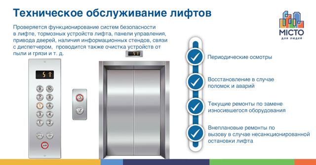 Должны ли платить за лифт собственники 1 этажа?