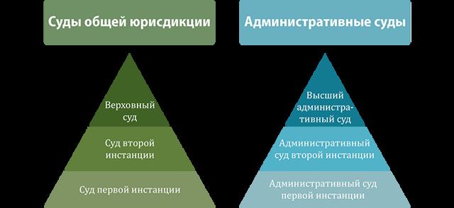 Демократическая система вШвеции