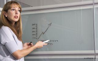 Увольнение учителей по собственному желанию в 2021 году