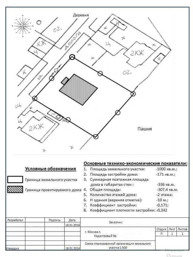 Схема планировочной организации земельного участка своими руками