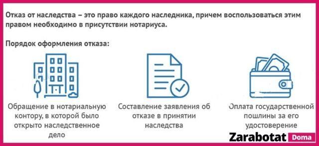 Отказ от наследства по закону в 2021 году