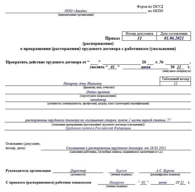 Процедура увольнения по соглашению сторон в 2021 году