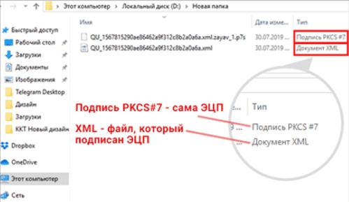 Как выглядит электронная подпись (ЭЦП) на документе
