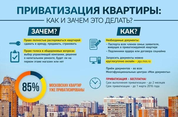 Сроки приватизации квартиры продлили до 2021 года