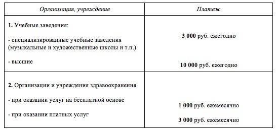 Отчисления за публичное исполнение фонограмм или любой труд должен быть вознагражден.