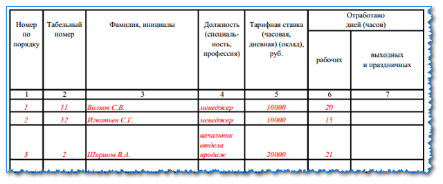 Расчетная ведомость форма Т-51