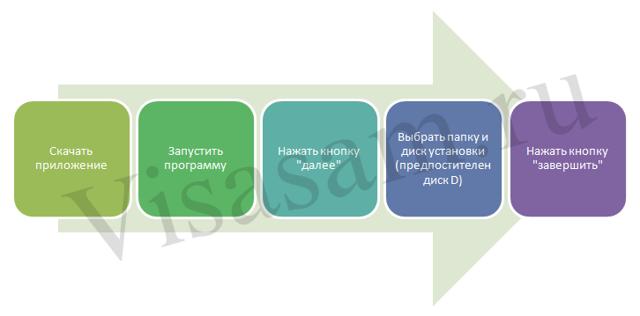 Образец заполнения декларации о доходах госслужащих и их семей за 2021