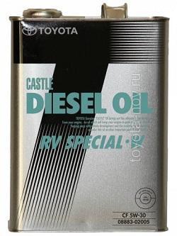 Что такое моторное масло и какие его виды существуют?