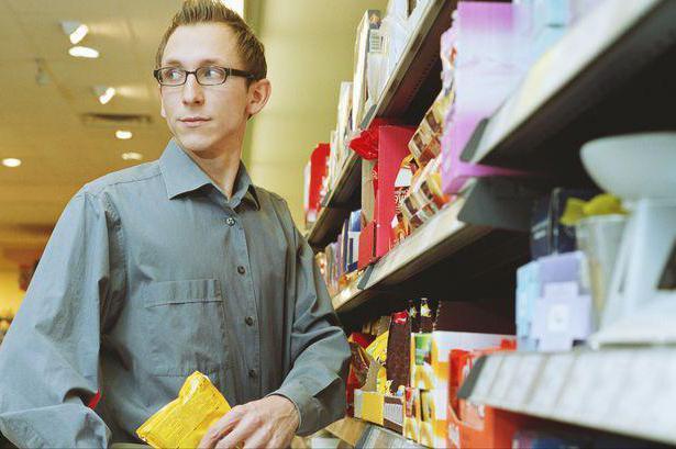 Воровство в магазинах: что будет за кражу