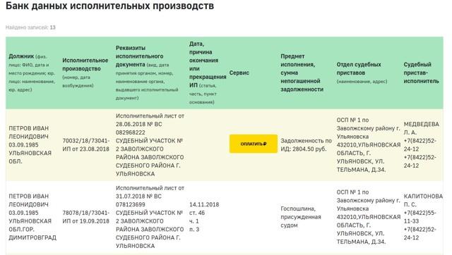 Судебные приставы - узнать задолженность по номеру паспорта, ИНН, СНИЛС