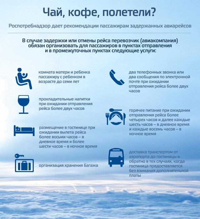 Претензия туроператору за задержку рейса - образец и порядок оформления